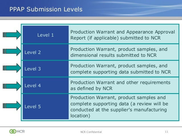 data submission manual part 12